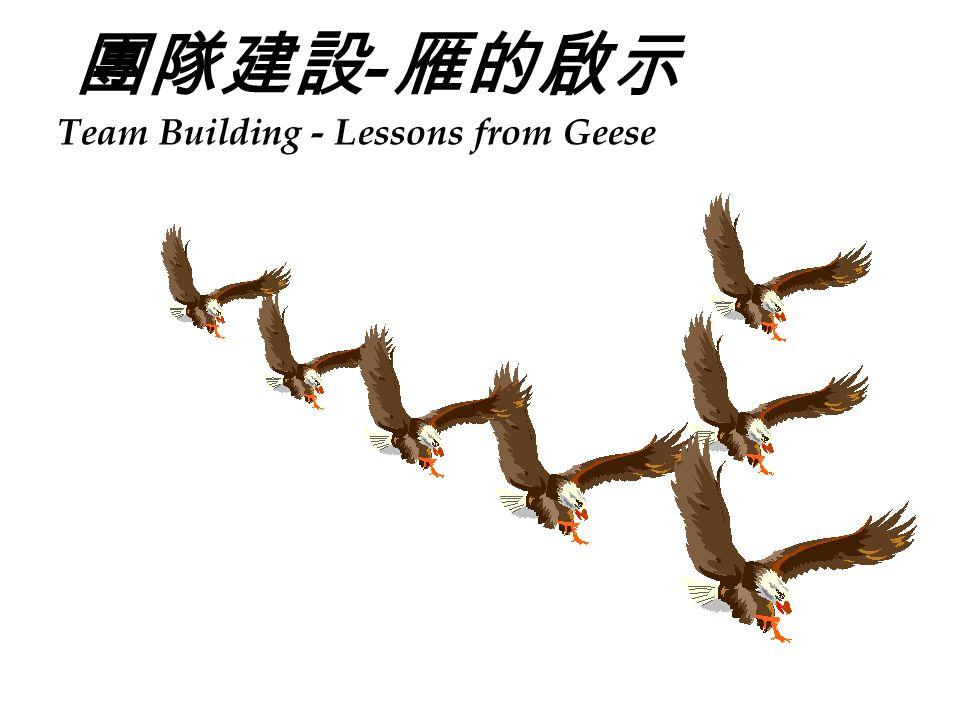 團隊建設-雁的啟示 Team Building - Lessons from Geese