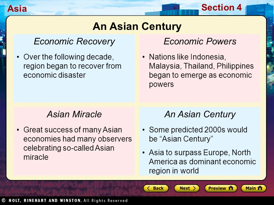An Asian Century Economic Recovery Economic Powers Asian Miracle