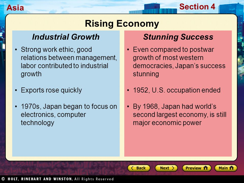 Rising Economy Industrial Growth Stunning Success