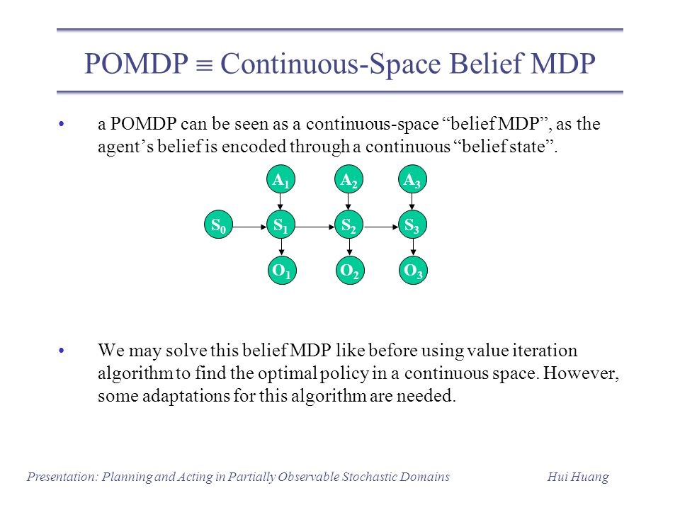 POMDP  Continuous-Space Belief MDP