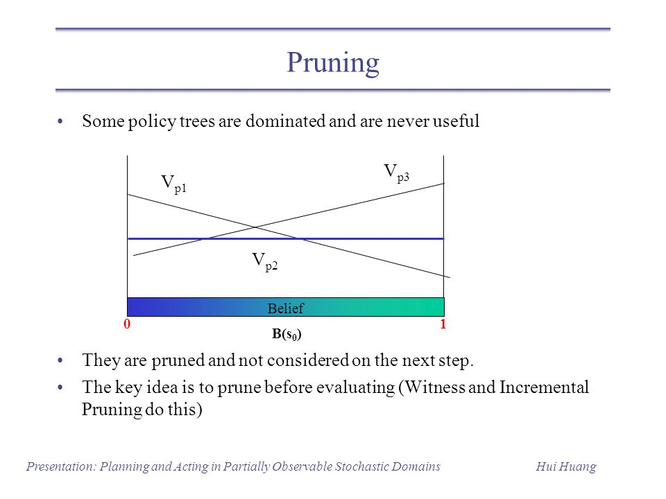 Pruning Some policy trees are dominated and are never useful Vp3 Vp1