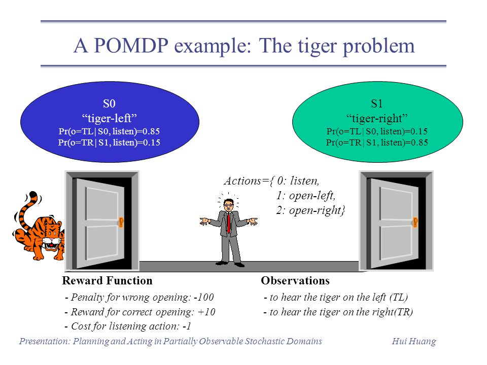 A POMDP example: The tiger problem