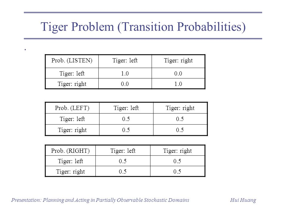 Tiger Problem (Transition Probabilities)