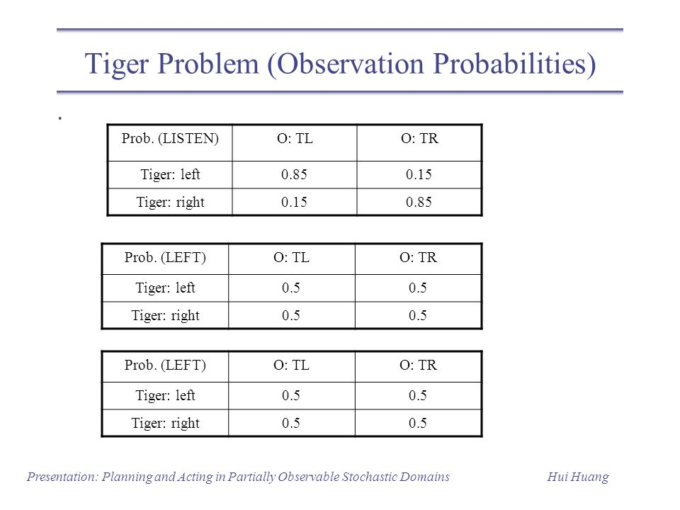 Tiger Problem (Observation Probabilities)