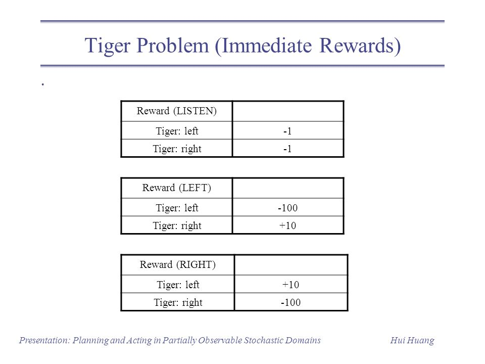 Tiger Problem (Immediate Rewards)