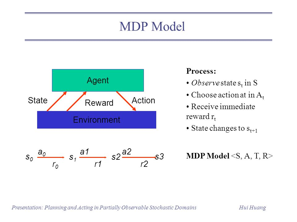 MDP Model Process: Observe state st in S Choose action at in At