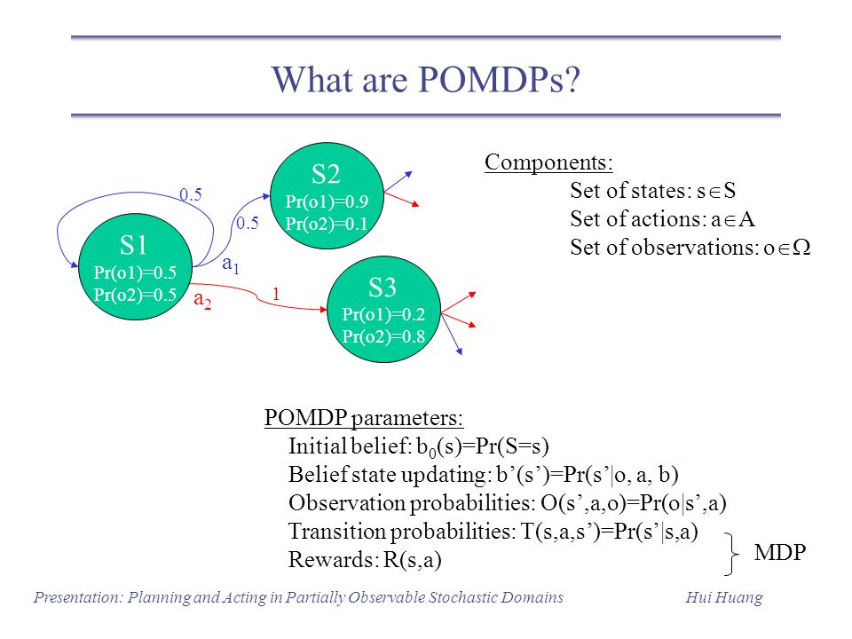 What are POMDPs S2 S1 S3 Components: Set of states: sS