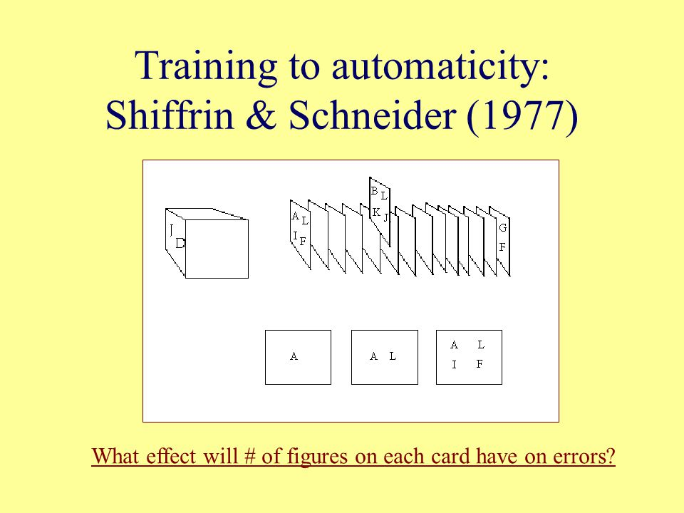 Training to automaticity: Shiffrin & Schneider (1977)