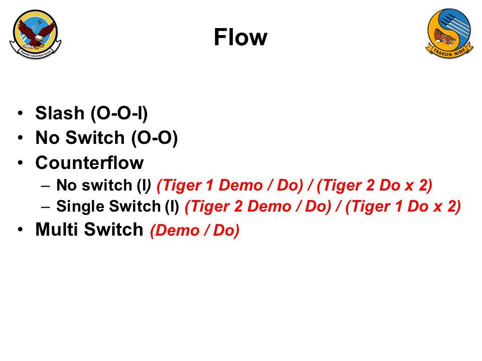 Flow Slash (O-O-I) No Switch (O-O) Counterflow