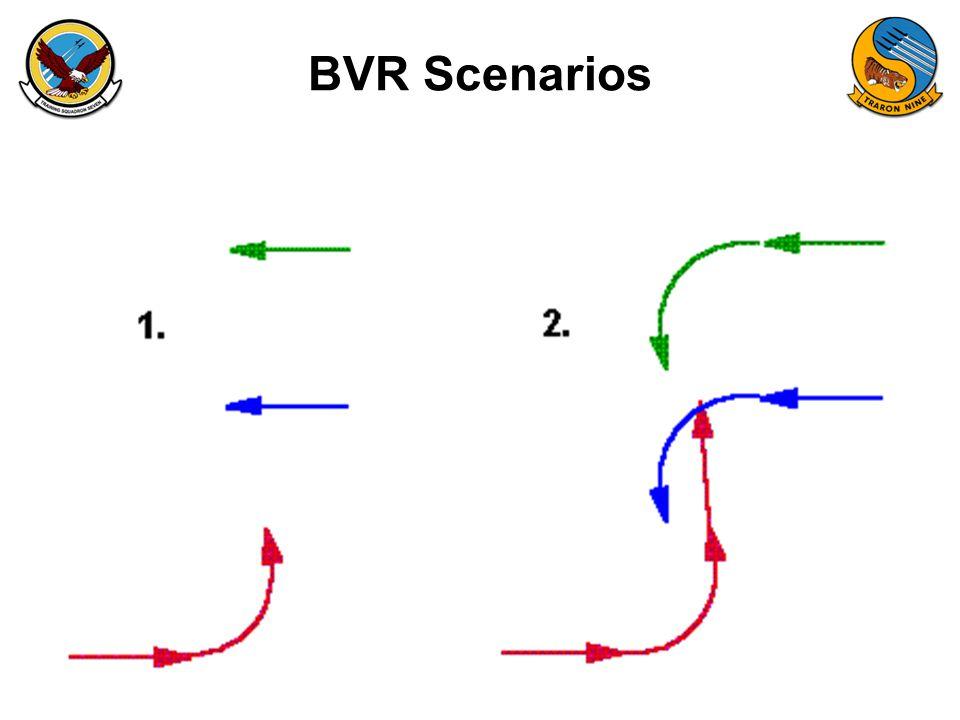 BVR Scenarios