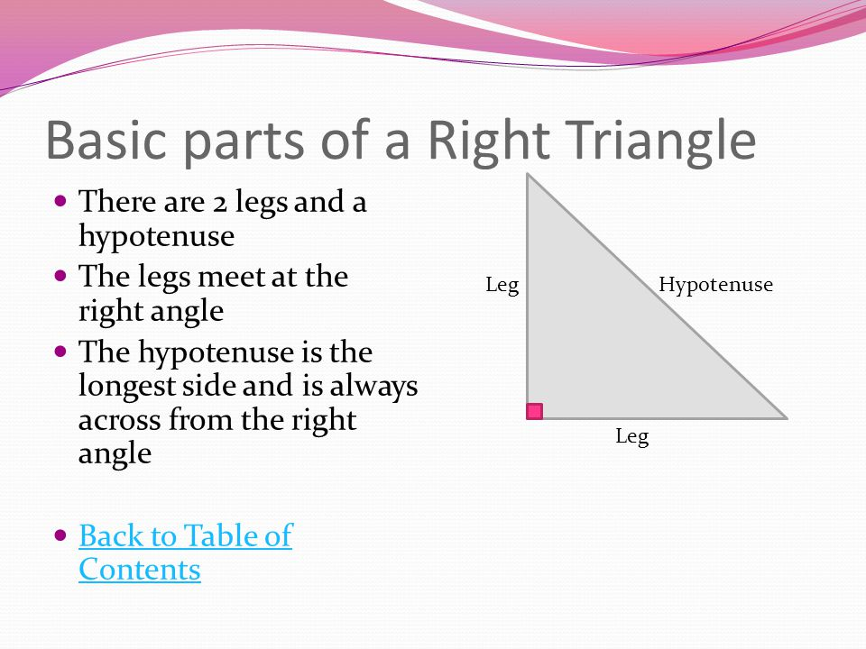 Basic parts of a Right Triangle