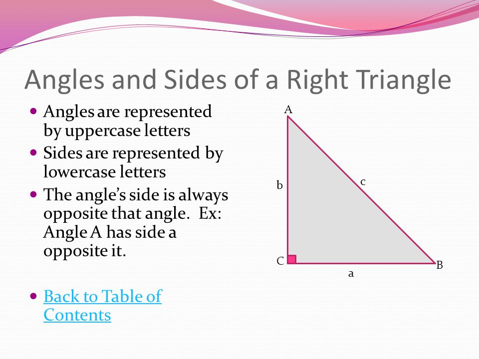Angles and Sides of a Right Triangle