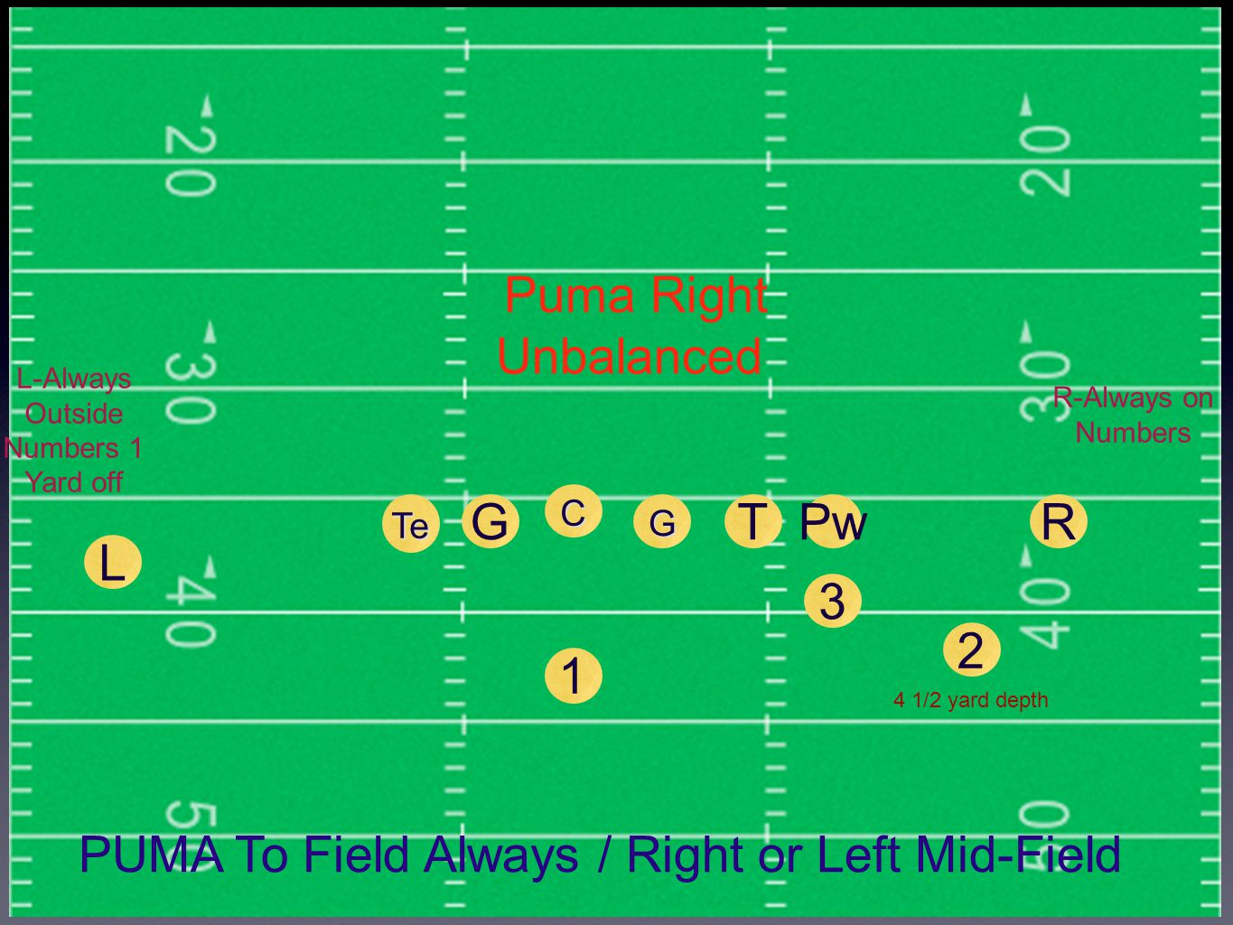 PUMA To Field Always / Right or Left Mid-Field