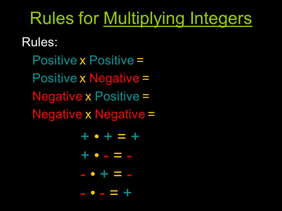 Rules for Multiplying Integers