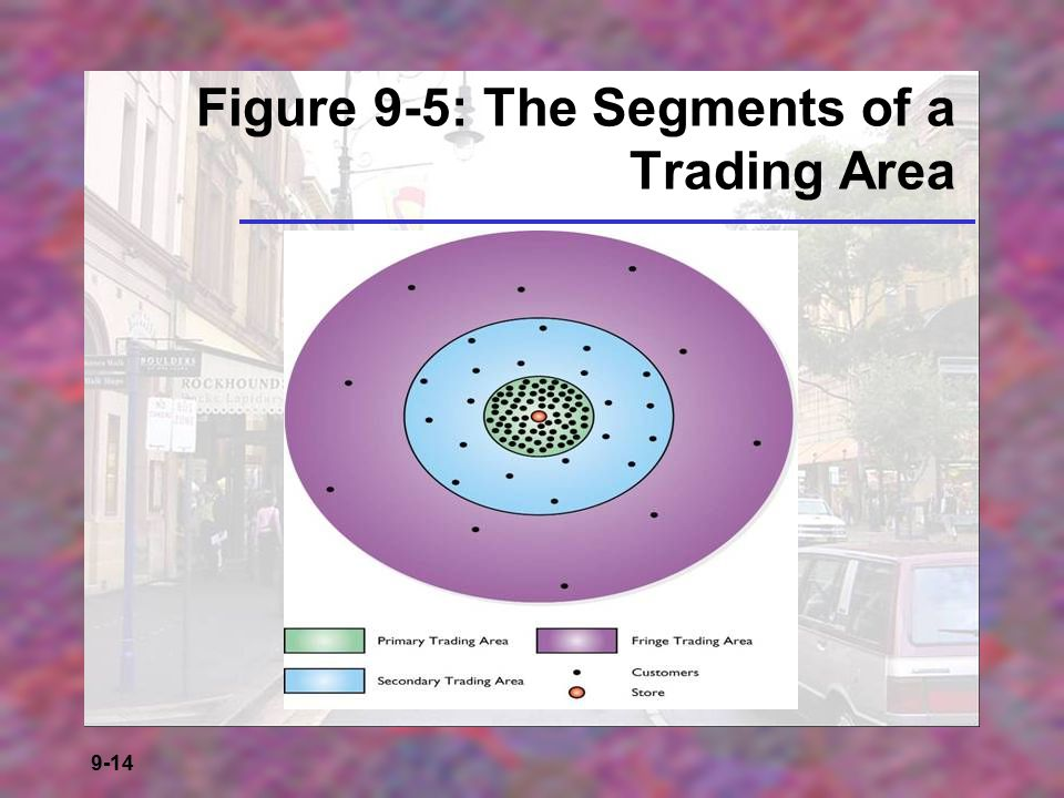 Figure 9-5: The Segments of a Trading Area