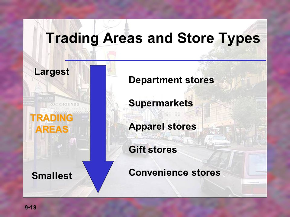Trading Areas and Store Types