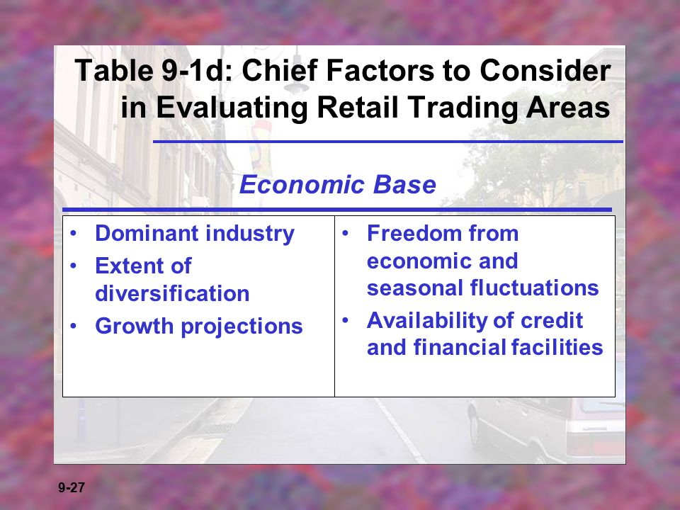 Table 9-1d: Chief Factors to Consider in Evaluating Retail Trading Areas