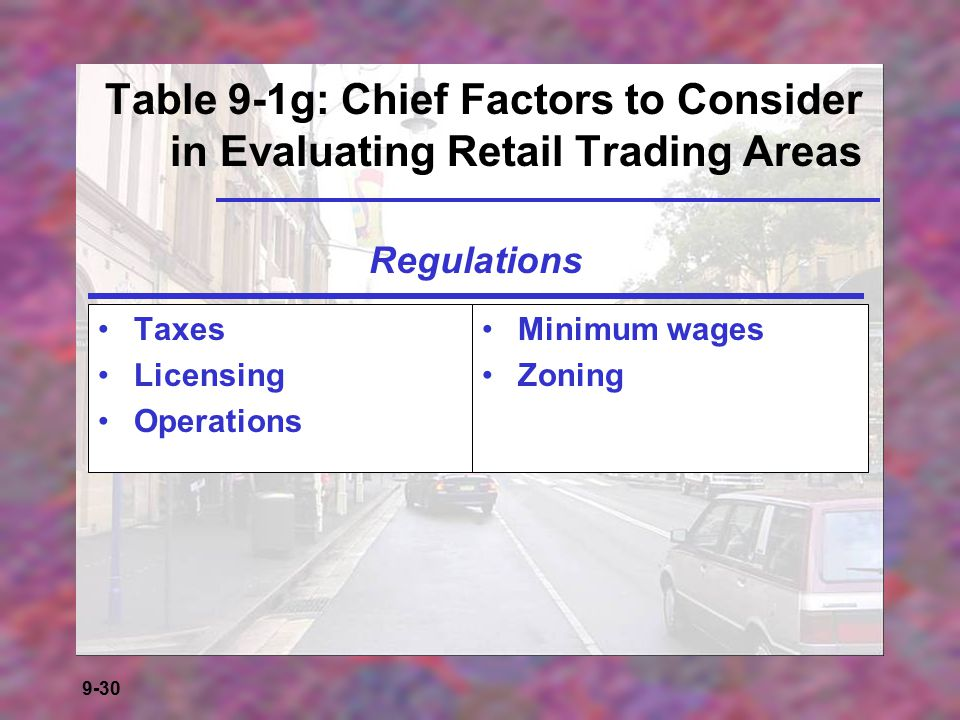 Table 9-1g: Chief Factors to Consider in Evaluating Retail Trading Areas