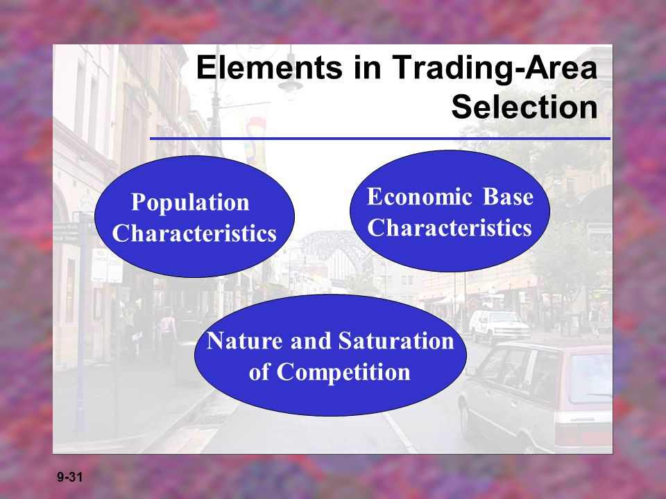 Elements in Trading-Area Selection