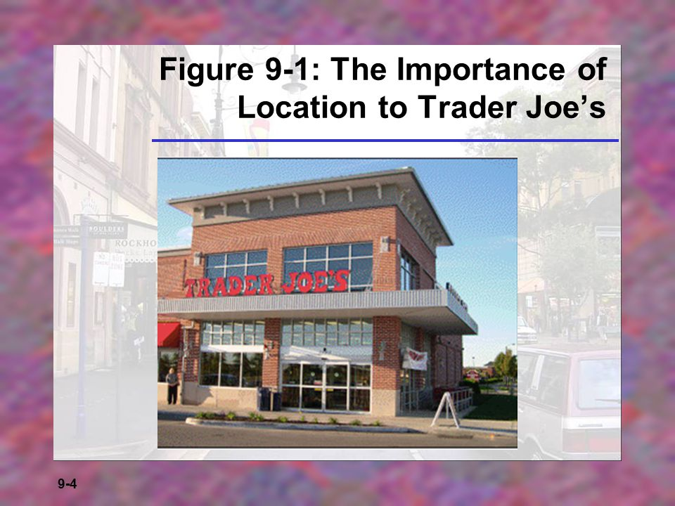 Figure 9-1: The Importance of Location to Trader Joe's
