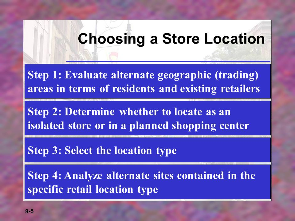 Choosing a Store Location