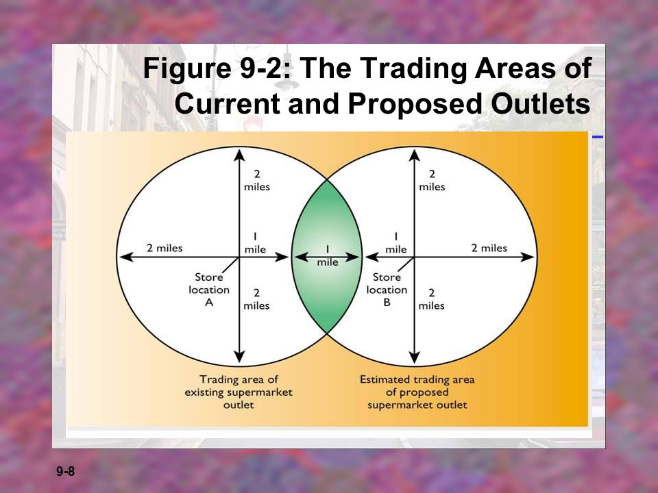 Figure 9-2: The Trading Areas of Current and Proposed Outlets
