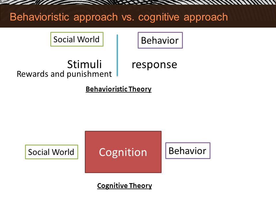 Behavioristic approach vs. cognitive approach