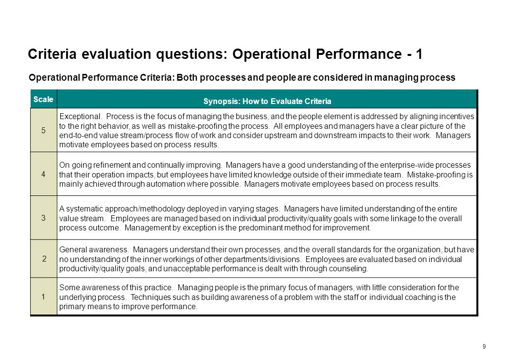 Criteria evaluation questions: Operational Performance - 2