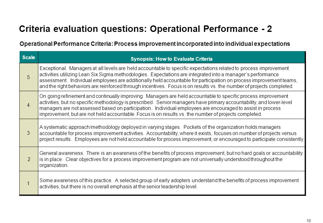 Criteria evaluation questions: Operational Performance - 3