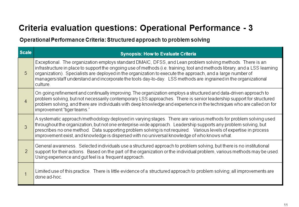 Criteria evaluation questions: Operational Performance - 4