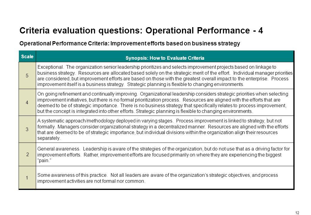 Criteria definitions: Change Management