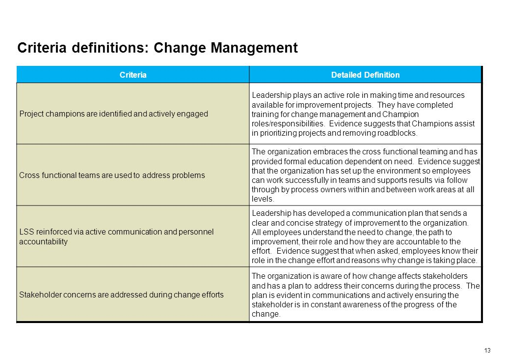 Criteria evaluation questions: Change Management - 1