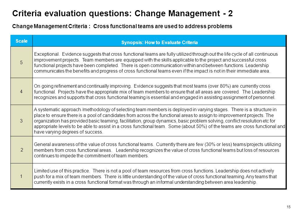 Criteria evaluation questions: Change Management - 3