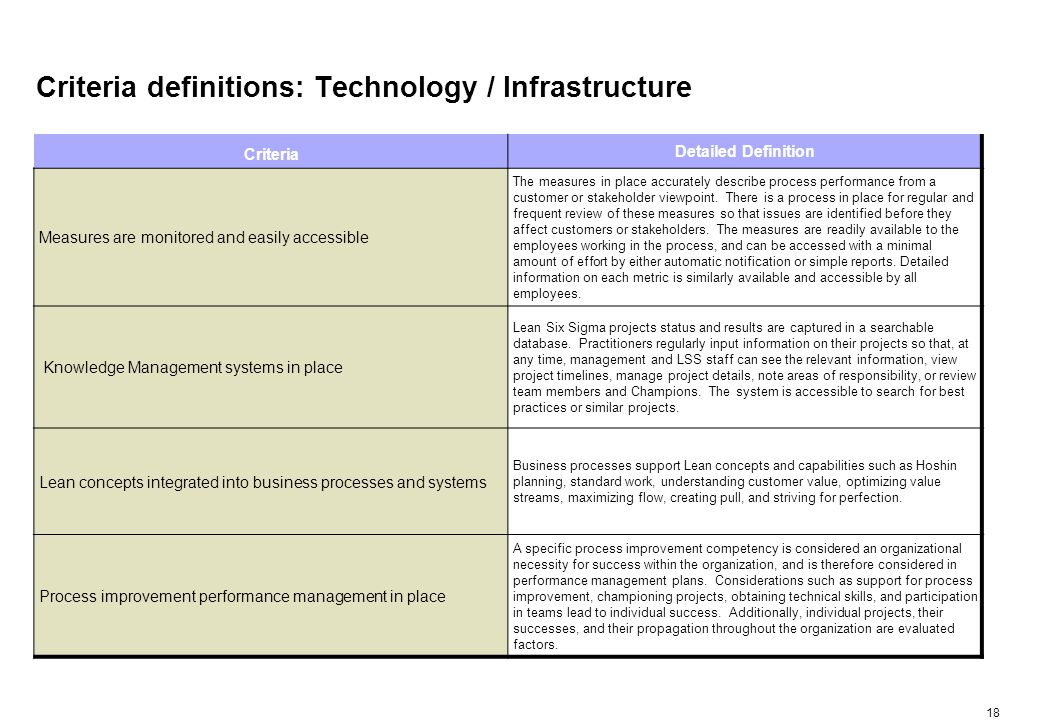 Criteria evaluation questions: Technology / Infrastructure - 1