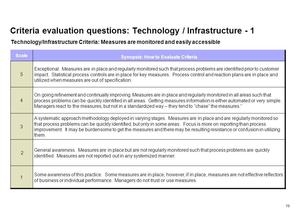 Criteria evaluation questions: Technology / Infrastructure - 2