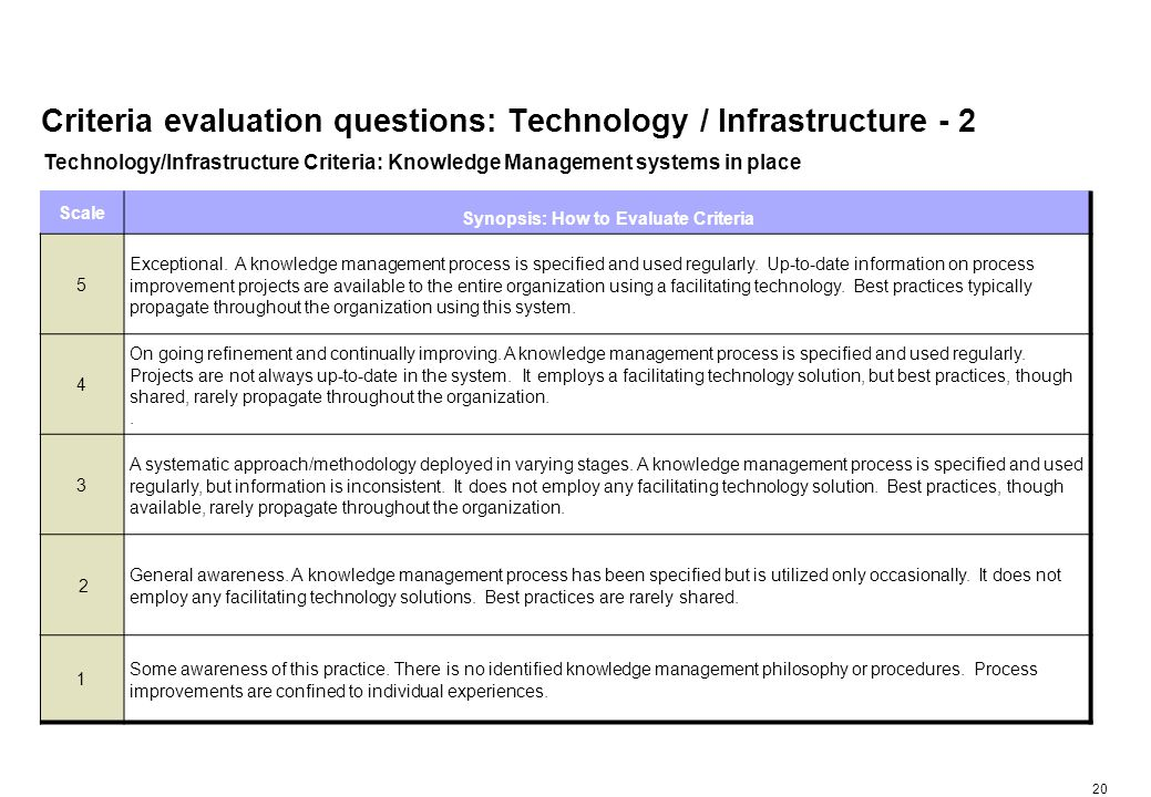 Criteria evaluation questions: Technology / Infrastructure - 3