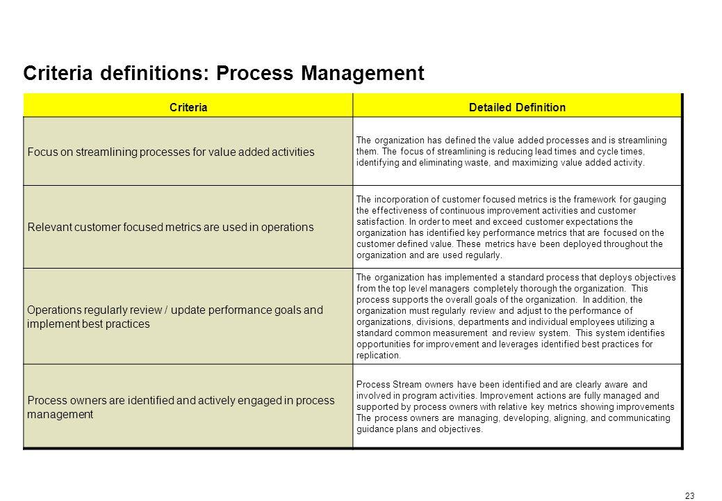 Criteria evaluation questions: Process Management - 1