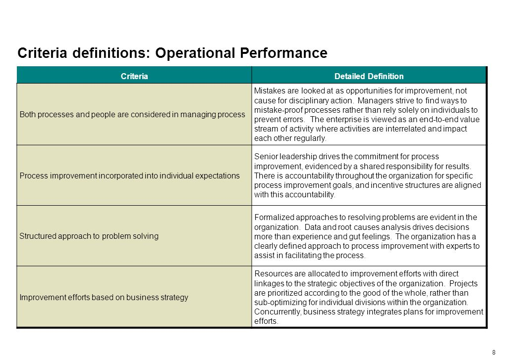 Criteria evaluation questions: Operational Performance - 1