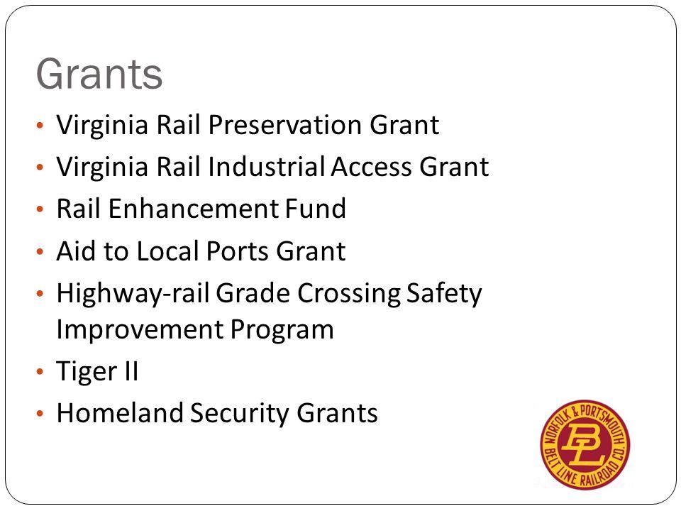 Grants Virginia Rail Preservation Grant