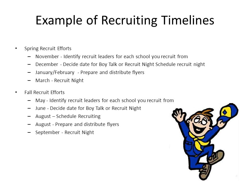 Example of Recruiting Timelines