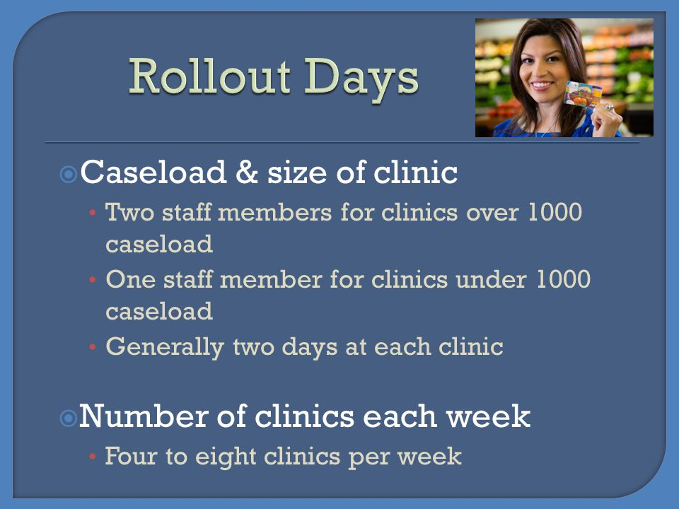 Rollout Days Caseload & size of clinic Number of clinics each week