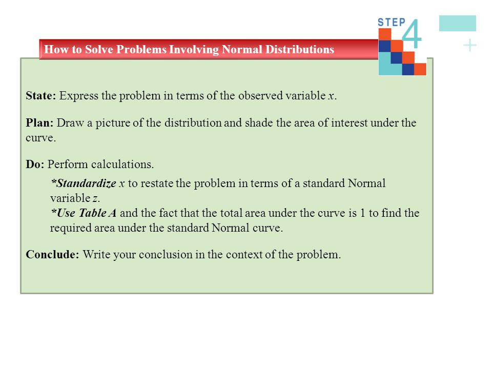 How to Solve Problems Involving Normal Distributions