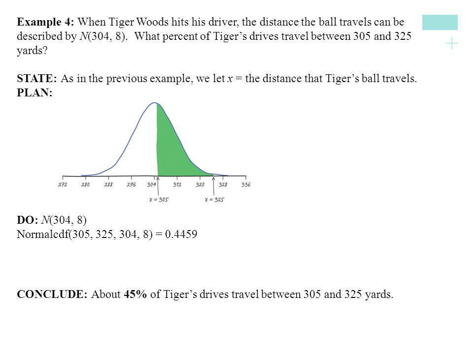 Example 4: When Tiger Woods hits his driver, the distance the ball travels can be described by N(304, 8). What percent of Tiger's drives travel between 305 and 325 yards