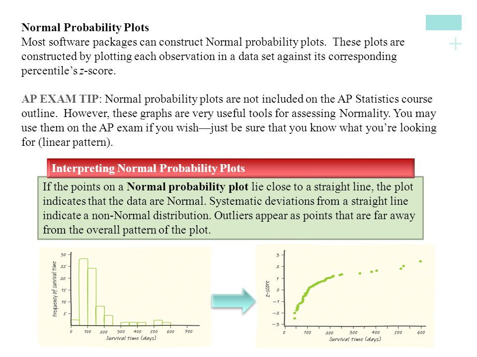 Normal Probability Plots