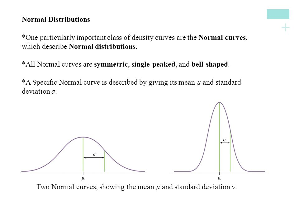 Normal Distributions *One particularly important class of density curves are the Normal curves, which describe Normal distributions.