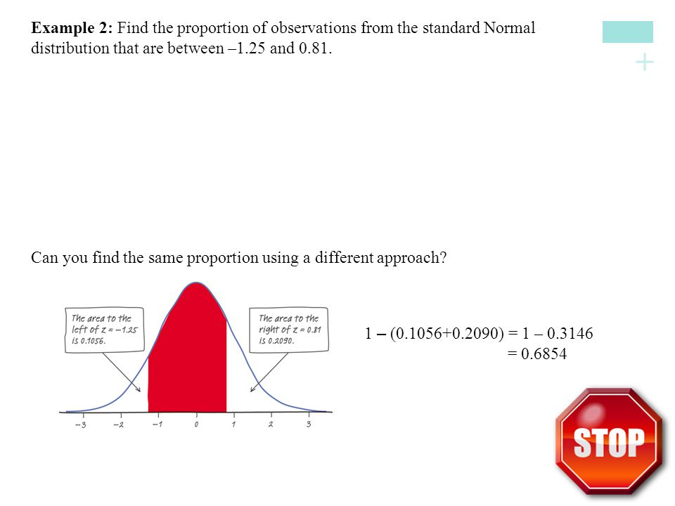 Example 2: Find the proportion of observations from the standard Normal distribution that are between –1.25 and 0.81.