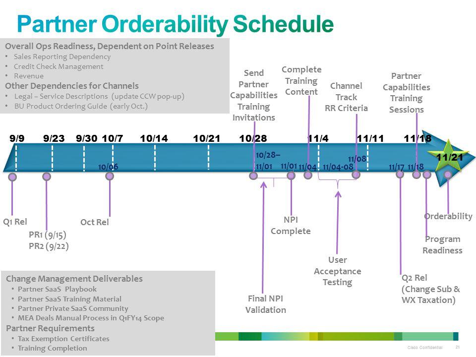 Partner Orderability Schedule