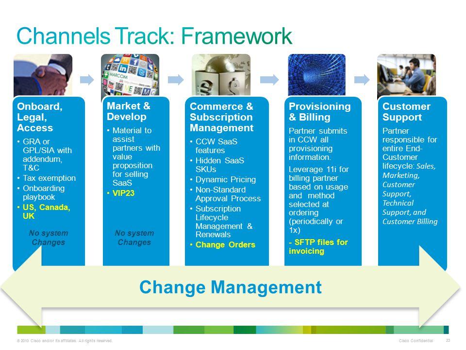 Channels Track: Framework