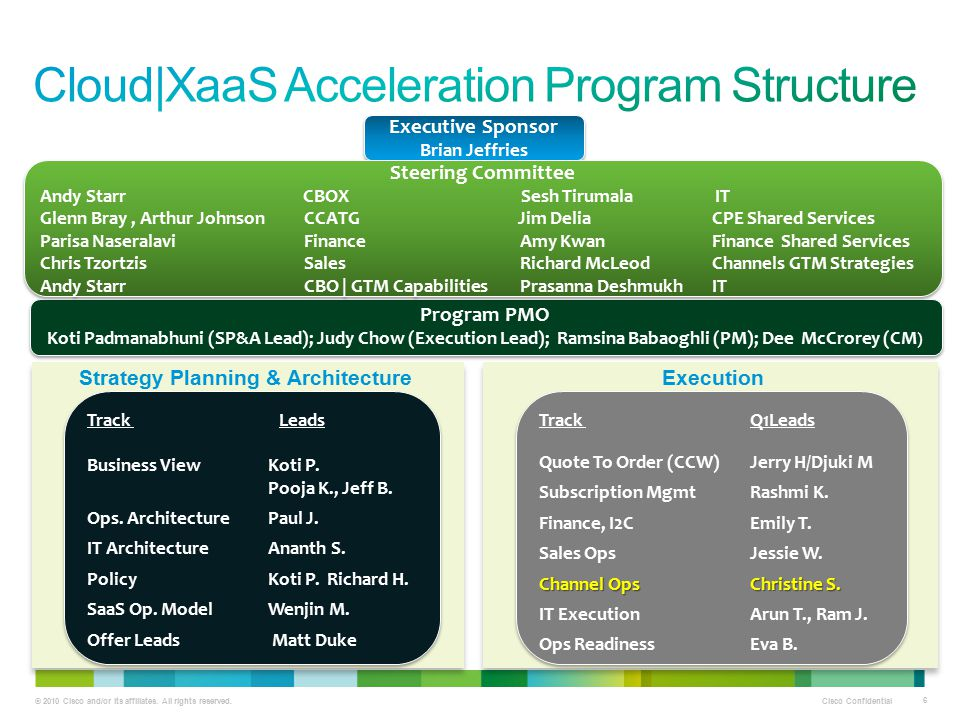 Cloud|XaaS Acceleration Program Structure