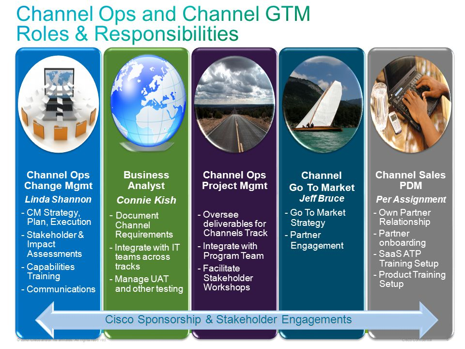 Channel Ops and Channel GTM Roles & Responsibilities